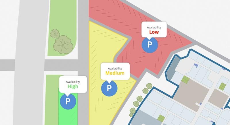 Predictive Parking