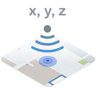 Indoor Positioning Platform - How does it work?