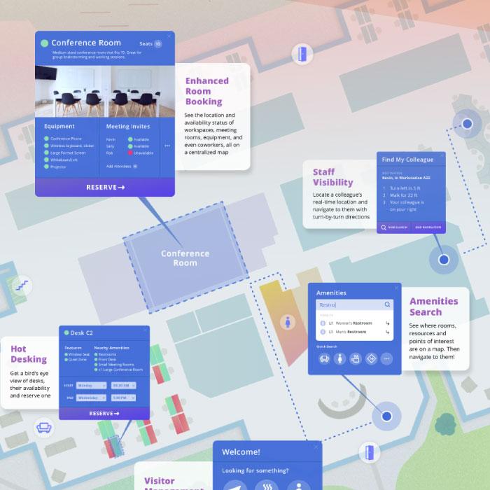 Jibestream - The Digital Workplace infographic