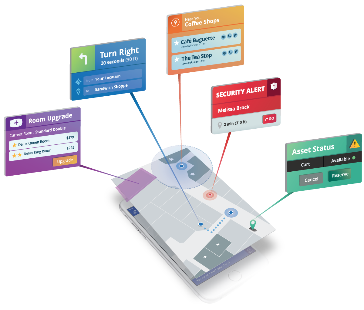 Unlock location based revenue with Jibestream